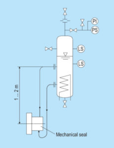 CGT7111 - THERMOSIPHON SYSTEMS